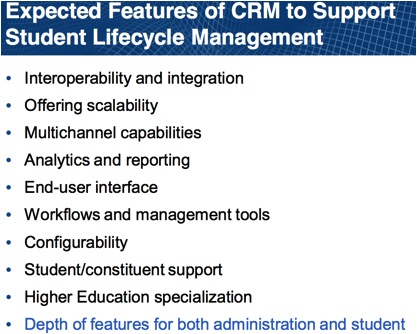 Features of CRM for HE