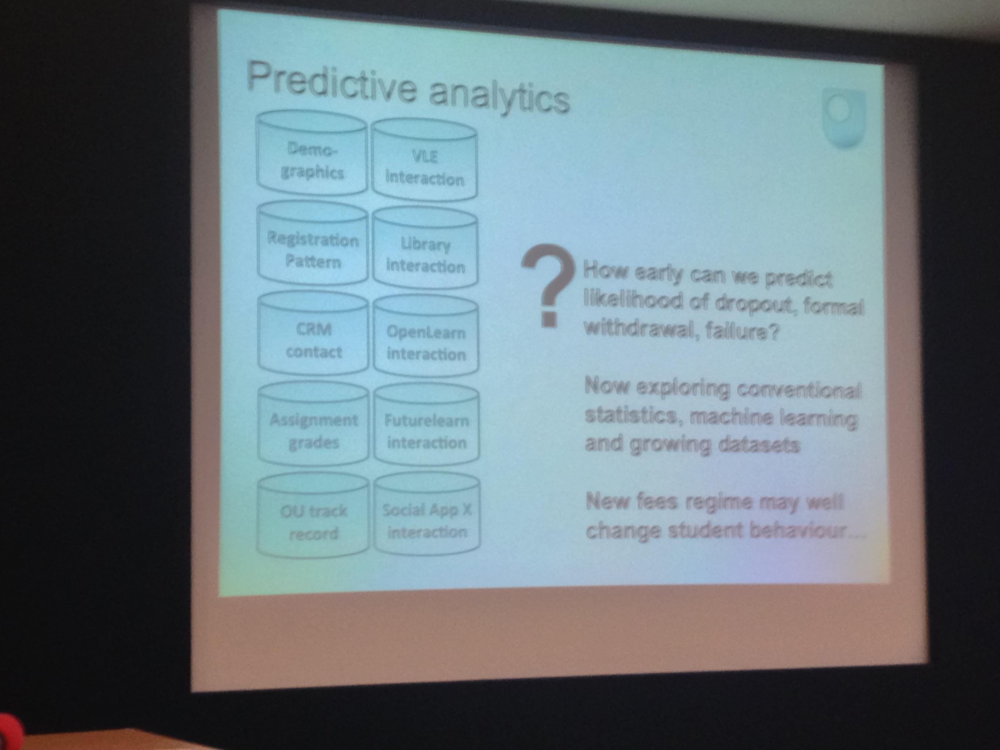 OU Predicitive Modelling