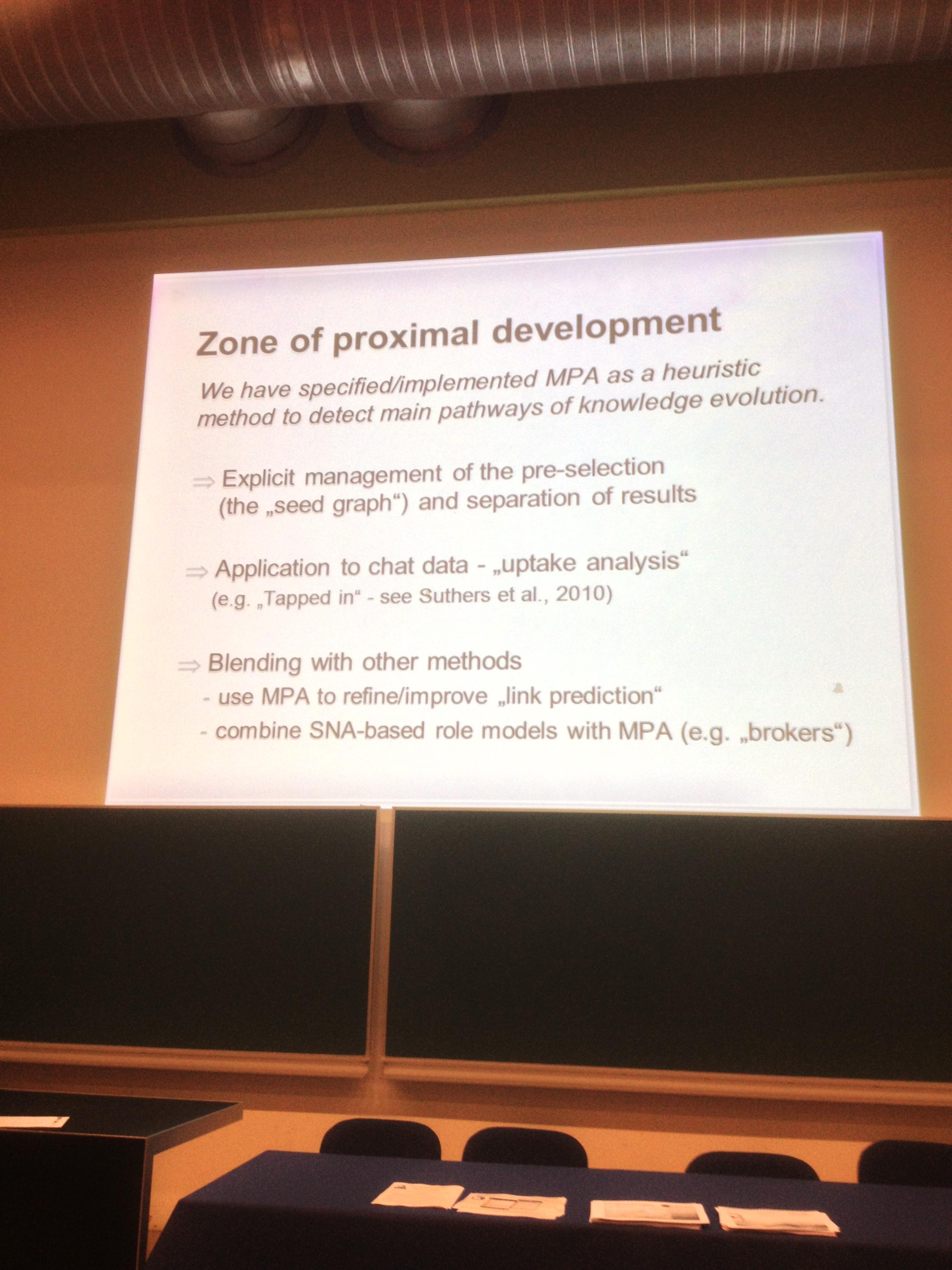 Zone of Proximal