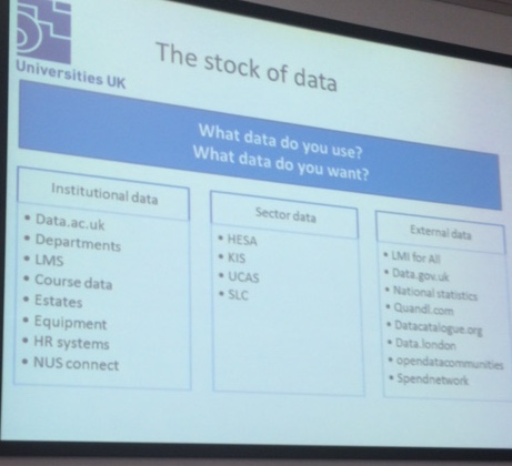 UUK data sources